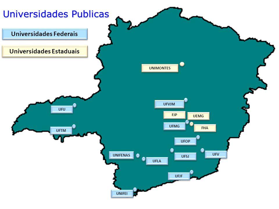Universidades Federais Universidades Estaduais