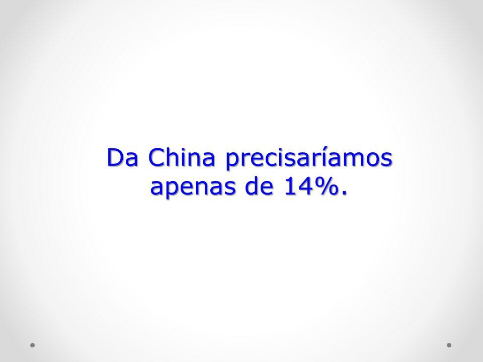 Da China precisaríamos apenas de 14%.