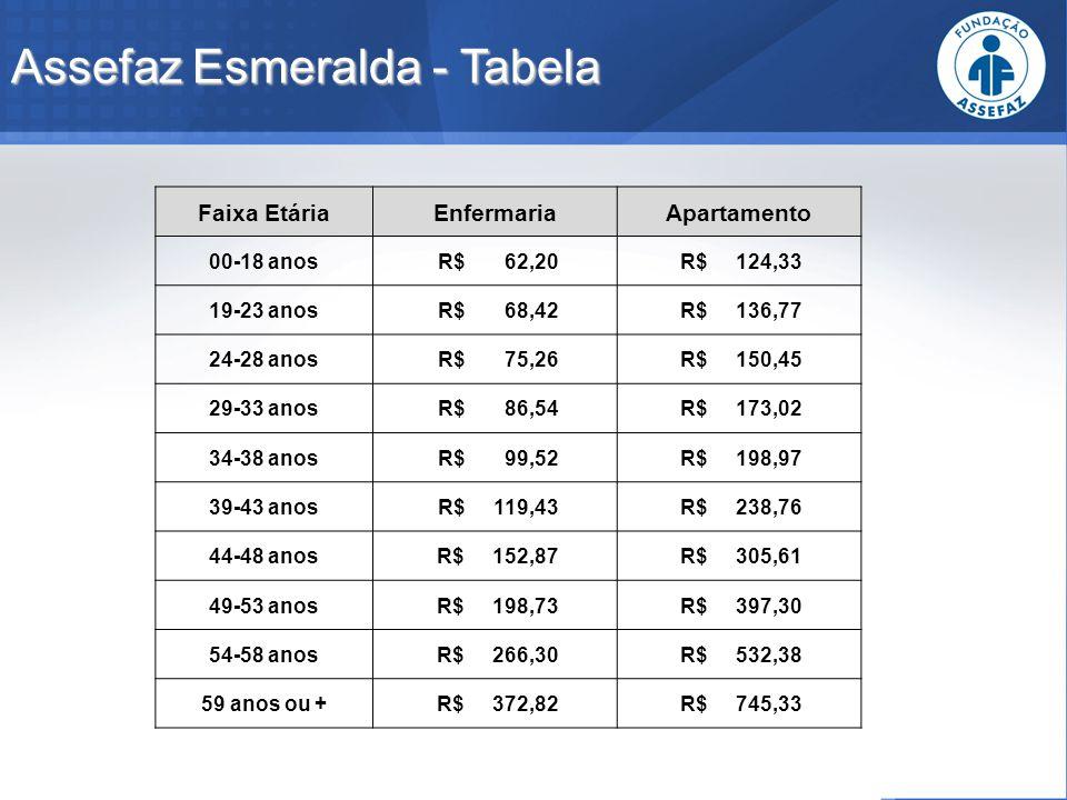 Assefaz Esmeralda - Tabela
