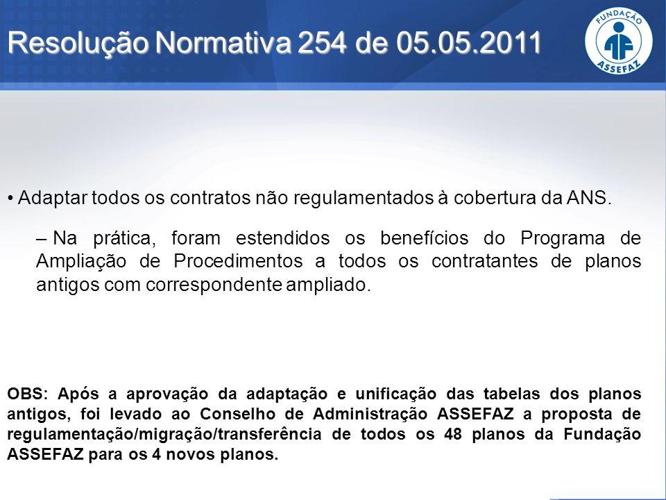 Resolução Normativa 254 de 05.05.2011