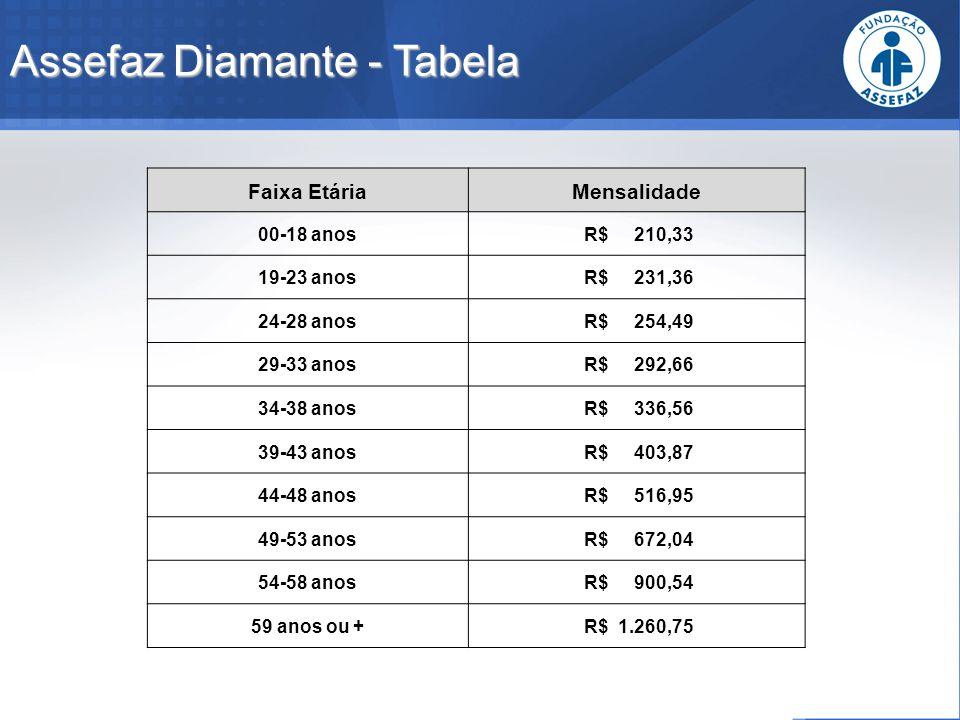 Assefaz Diamante - Tabela