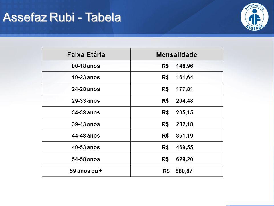 Assefaz Rubi - Tabela Faixa Etária Mensalidade 00-18 anos R$ 146,96