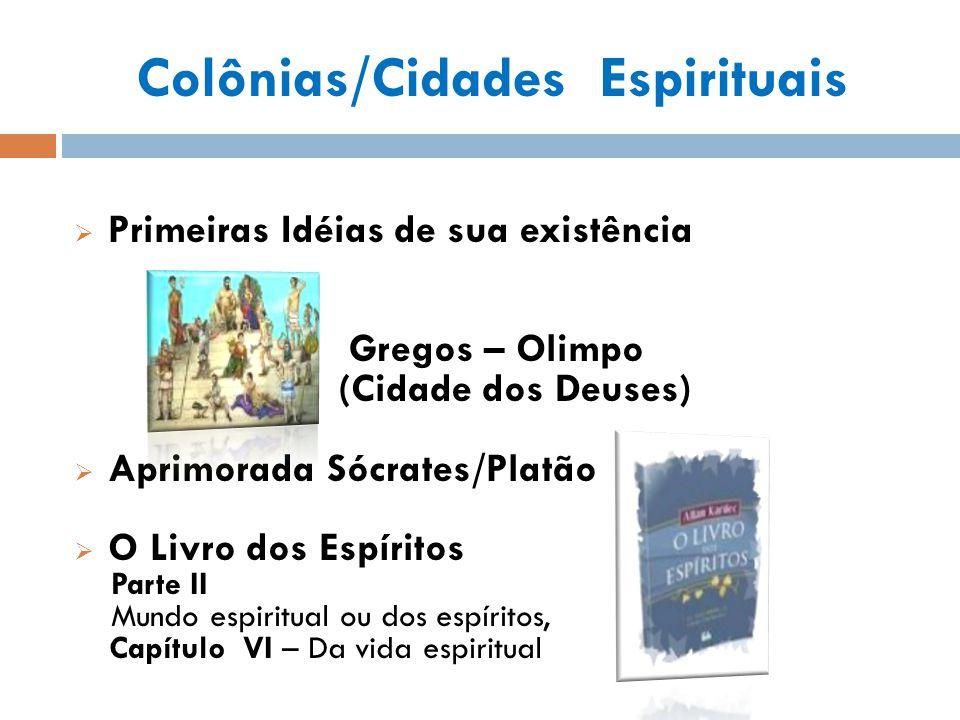 Colônias/Cidades Espirituais