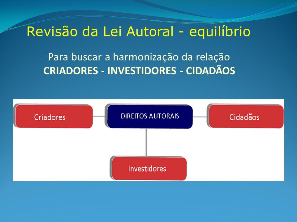 CRIADORES - INVESTIDORES - CIDADÃOS