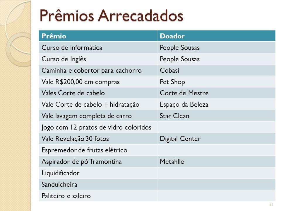 Prêmios Arrecadados Prêmio Doador Curso de informática People Sousas