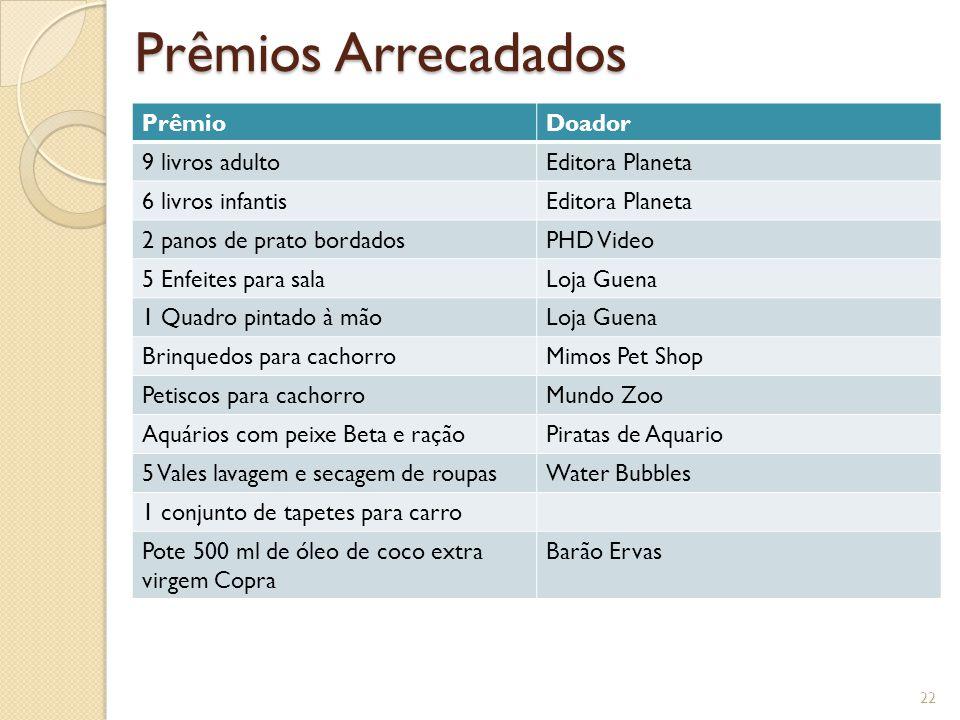 Prêmios Arrecadados Prêmio Doador 9 livros adulto Editora Planeta