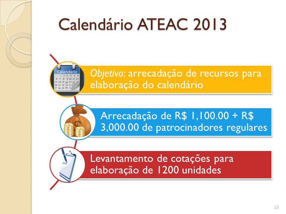 Calendário ATEAC 2013 Objetivo: arrecadação de recursos para elaboração do calendário.