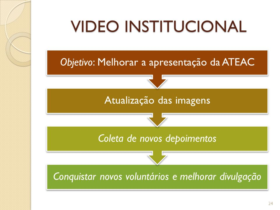 VIDEO INSTITUCIONAL Objetivo: Melhorar a apresentação da ATEAC