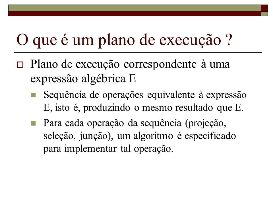O que é um plano de execução