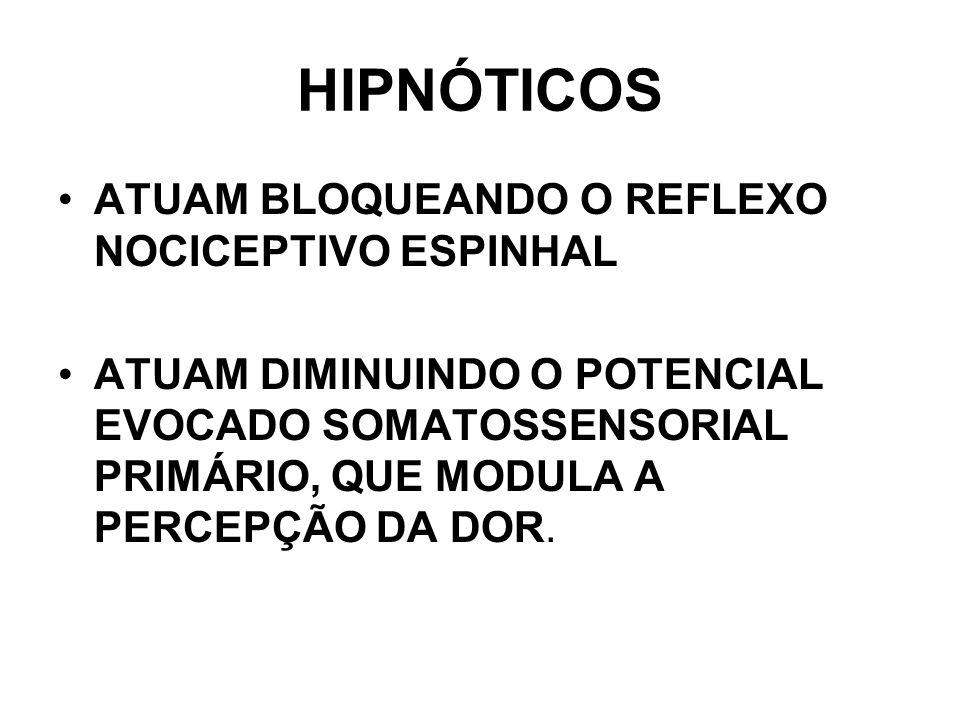 HIPNÓTICOS ATUAM BLOQUEANDO O REFLEXO NOCICEPTIVO ESPINHAL