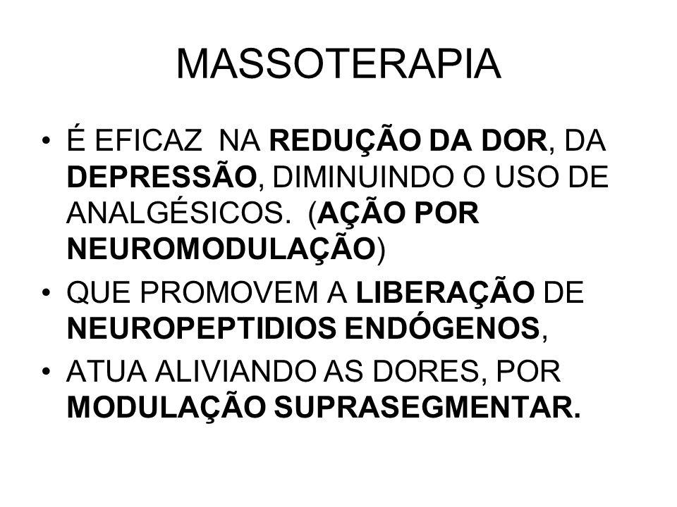 MASSOTERAPIA É EFICAZ NA REDUÇÃO DA DOR, DA DEPRESSÃO, DIMINUINDO O USO DE ANALGÉSICOS. (AÇÃO POR NEUROMODULAÇÃO)