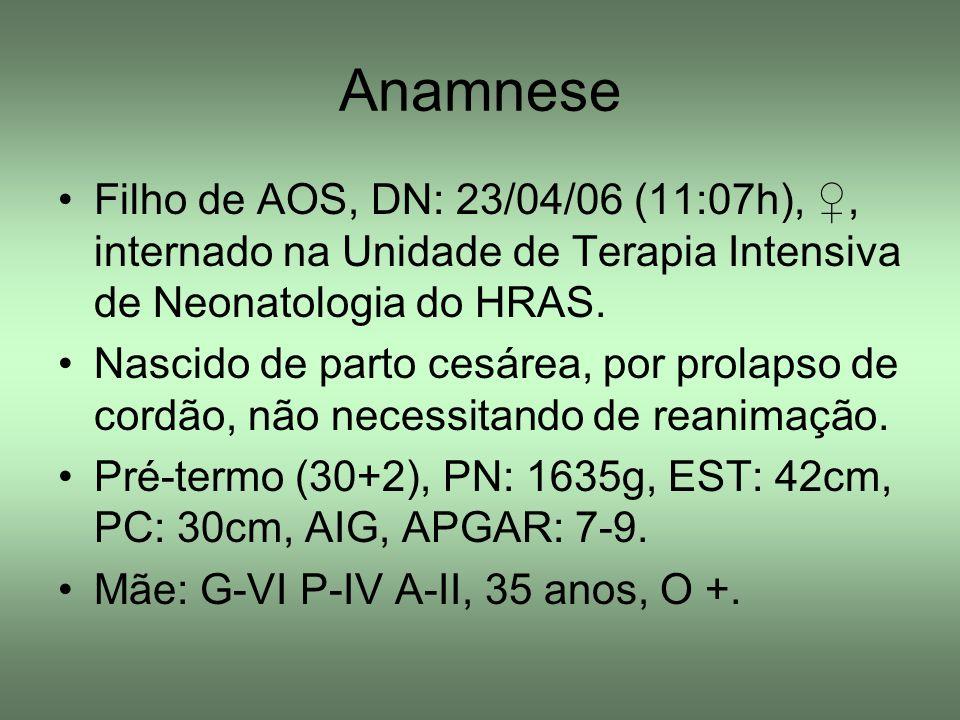 Anamnese Filho de AOS, DN: 23/04/06 (11:07h), ♀, internado na Unidade de Terapia Intensiva de Neonatologia do HRAS.