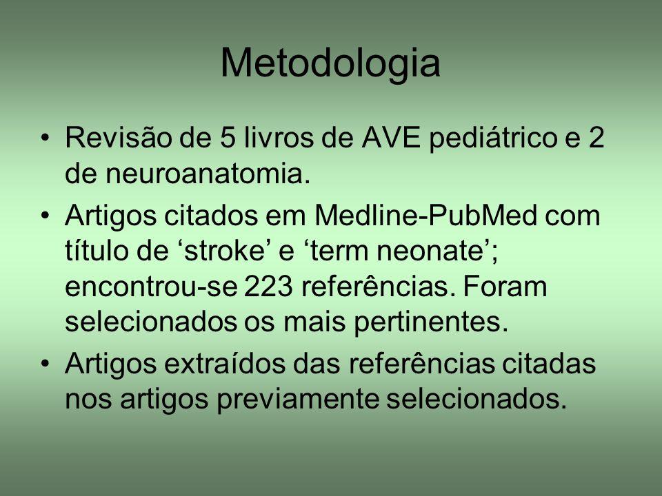 Metodologia Revisão de 5 livros de AVE pediátrico e 2 de neuroanatomia.