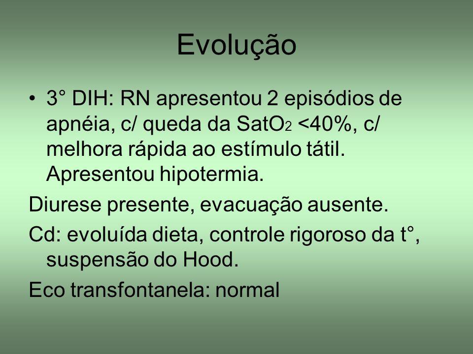 Evolução 3° DIH: RN apresentou 2 episódios de apnéia, c/ queda da SatO2 <40%, c/ melhora rápida ao estímulo tátil. Apresentou hipotermia.