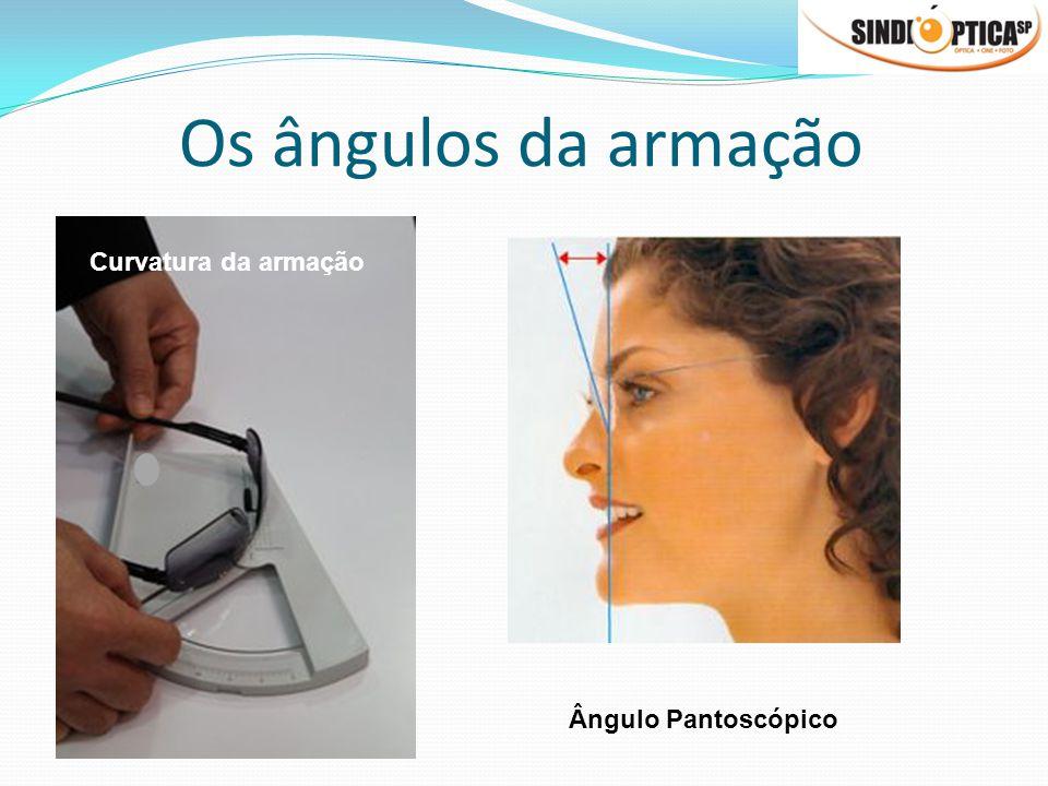 Os ângulos da armação Curvatura da armação Ângulo Pantoscópico