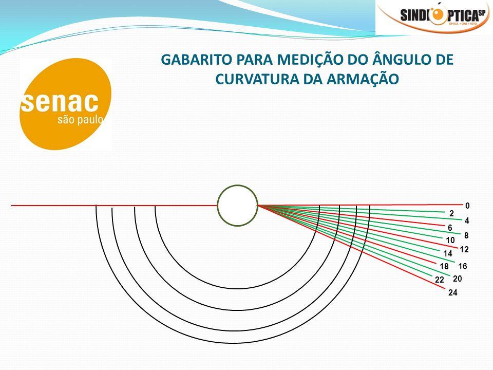 GABARITO PARA MEDIÇÃO DO ÂNGULO DE CURVATURA DA ARMAÇÃO