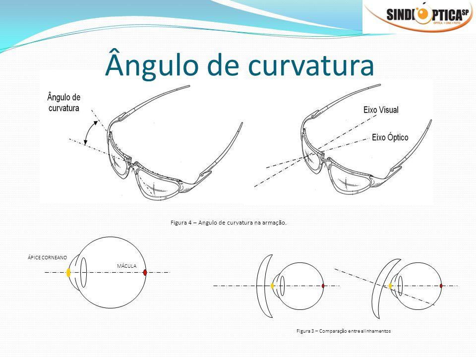 Ângulo de curvatura Figura 4 – Angulo de curvatura na armação.