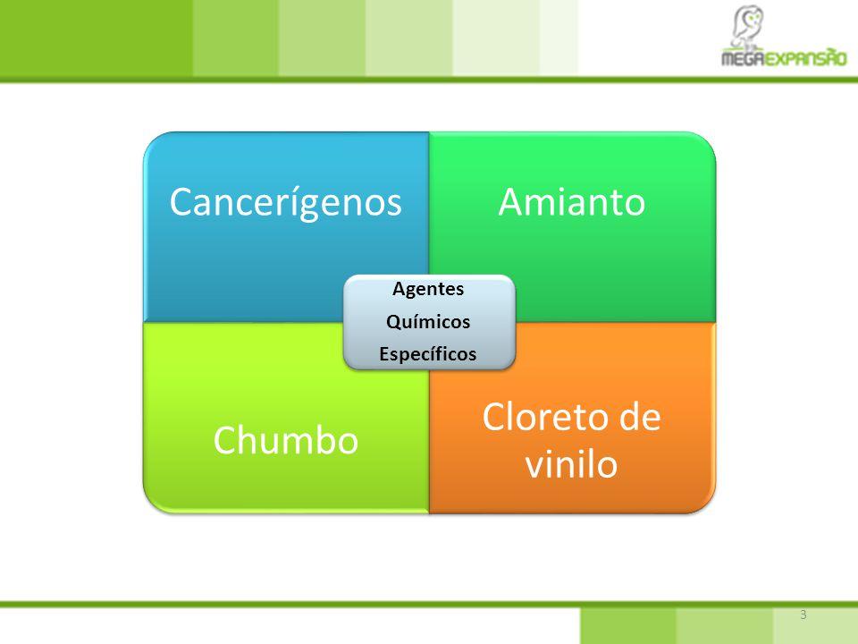 Agentes Químicos Específicos