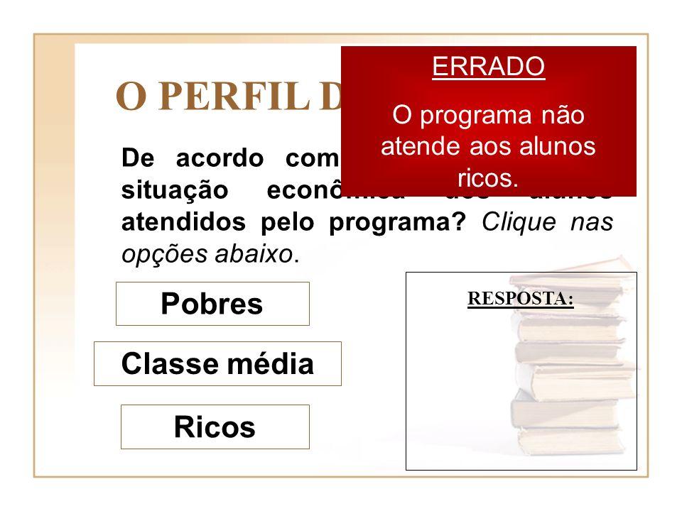 O programa não atende aos alunos ricos.