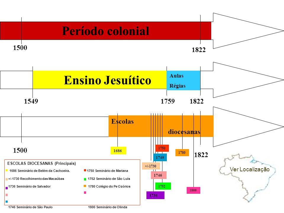 Período colonial Ensino Jesuítico 1500 1822 1549 1759 1822 Escolas