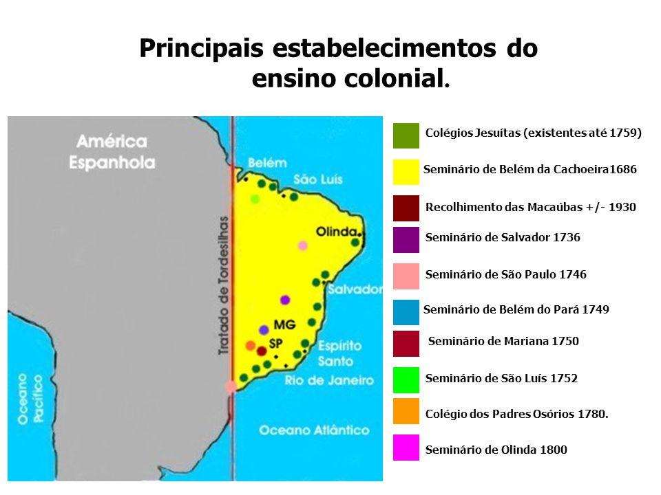 Principais estabelecimentos do ensino colonial.