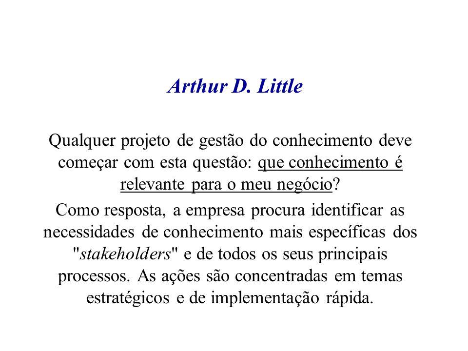 Arthur D. Little Qualquer projeto de gestão do conhecimento deve começar com esta questão: que conhecimento é relevante para o meu negócio