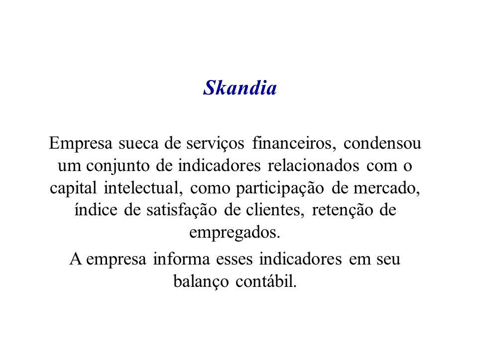 A empresa informa esses indicadores em seu balanço contábil.
