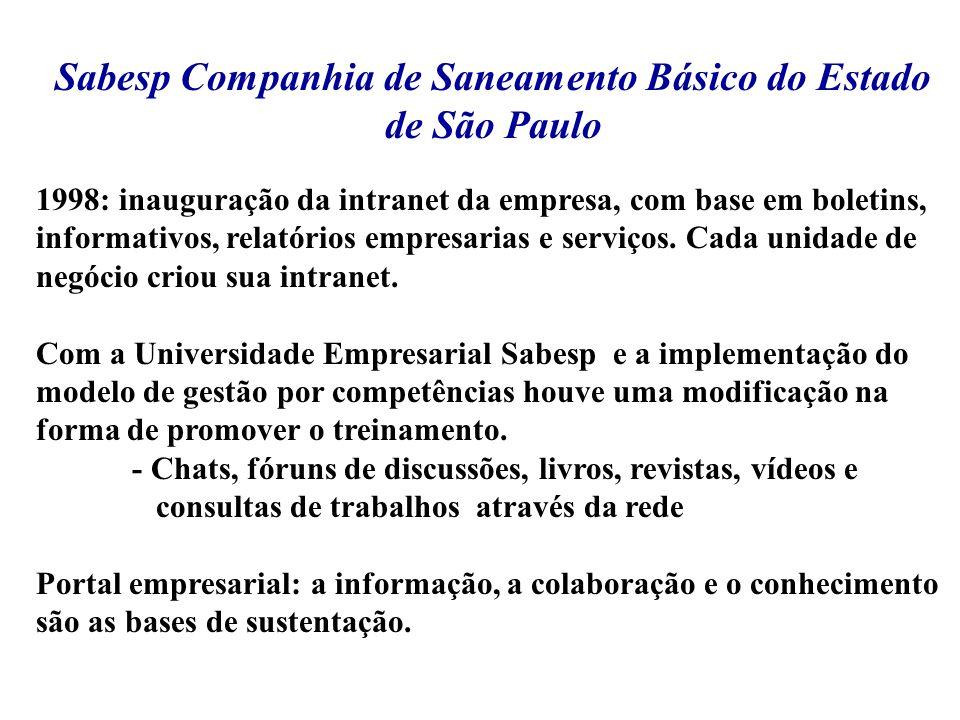 Sabesp Companhia de Saneamento Básico do Estado de São Paulo