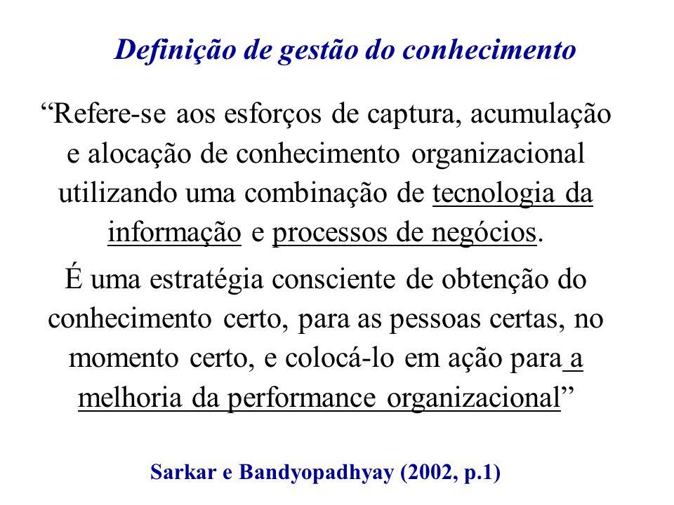 Definição de gestão do conhecimento Sarkar e Bandyopadhyay (2002, p.1)