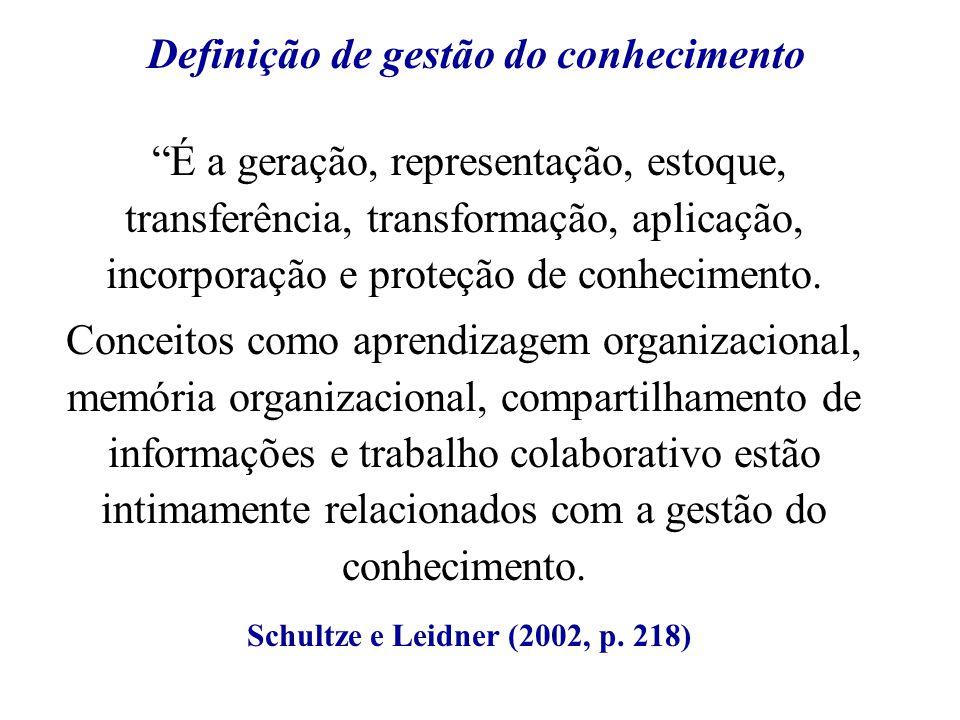 Definição de gestão do conhecimento