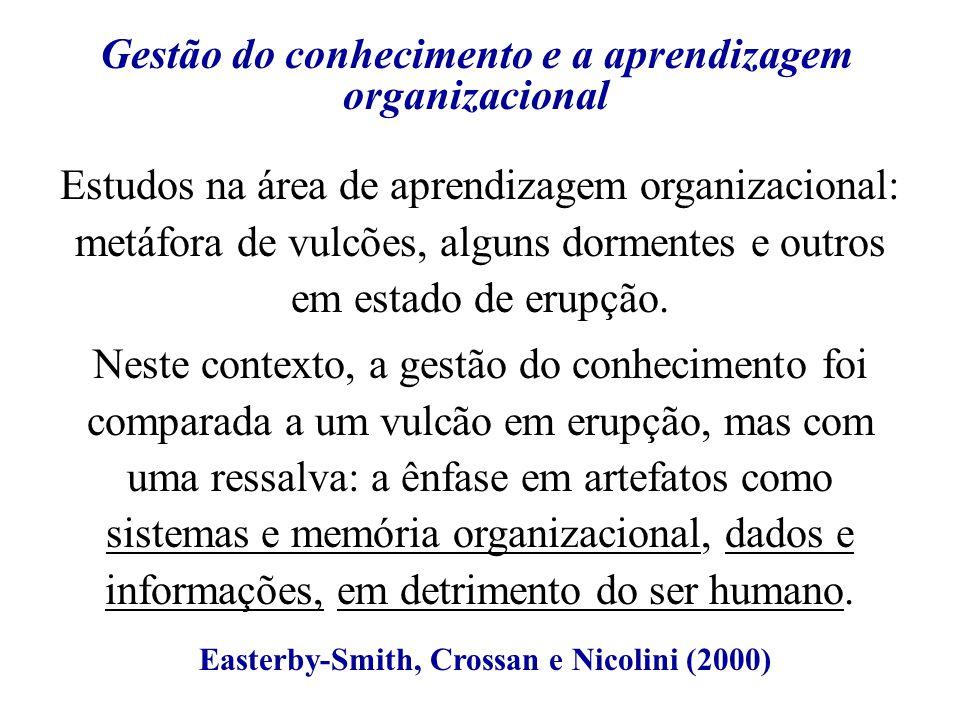 Gestão do conhecimento e a aprendizagem organizacional