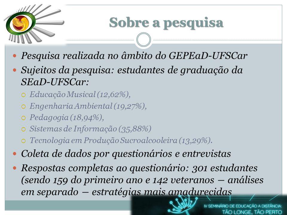 Sobre a pesquisa Pesquisa realizada no âmbito do GEPEaD-UFSCar
