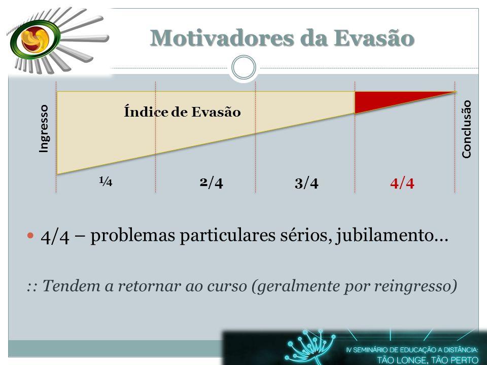 Motivadores da Evasão Índice de Evasão. Ingresso. Conclusão. ¼. 2/4. 3/4. 4/4. 4/4 – problemas particulares sérios, jubilamento...