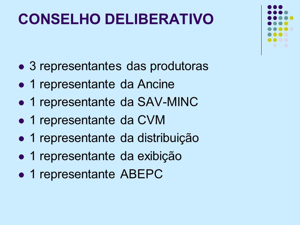 CONSELHO DELIBERATIVO