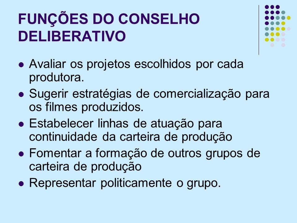 FUNÇÕES DO CONSELHO DELIBERATIVO