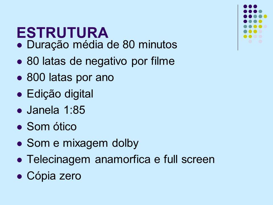 ESTRUTURA Duração média de 80 minutos 80 latas de negativo por filme