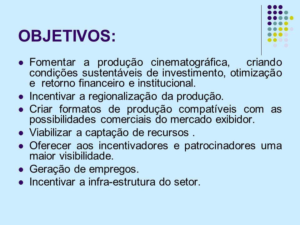 OBJETIVOS: Fomentar a produção cinematográfica, criando condições sustentáveis de investimento, otimização e retorno financeiro e institucional.