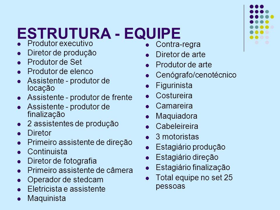 ESTRUTURA - EQUIPE Produtor executivo Diretor de produção
