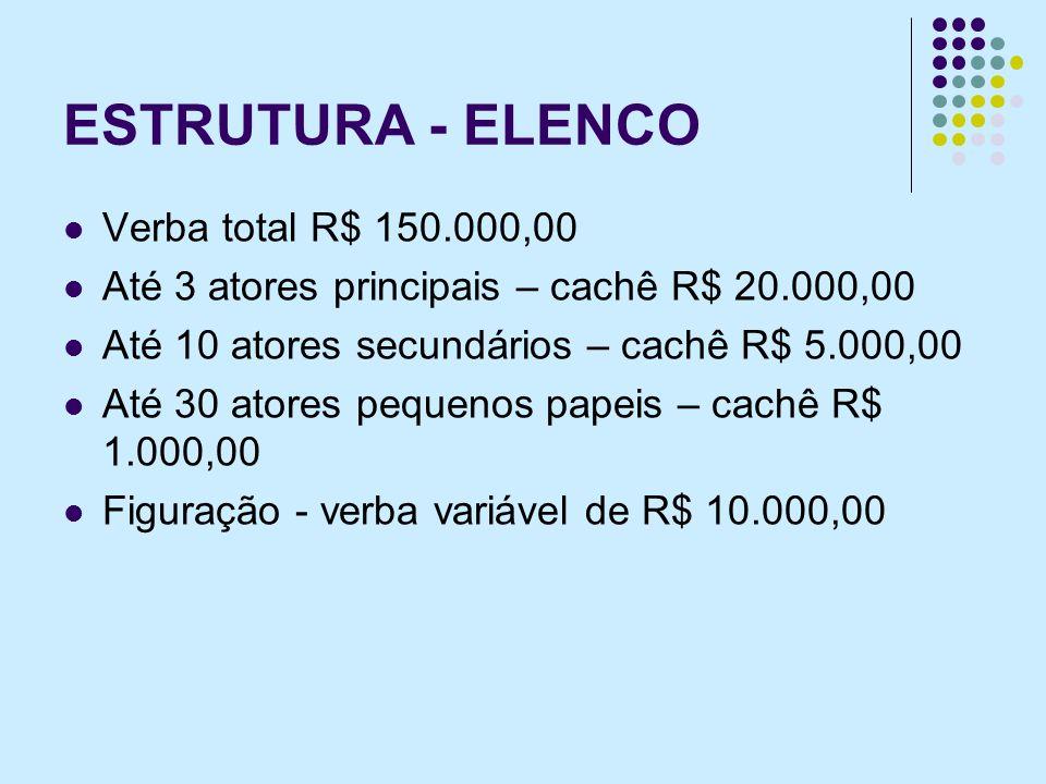 ESTRUTURA - ELENCO Verba total R$ 150.000,00