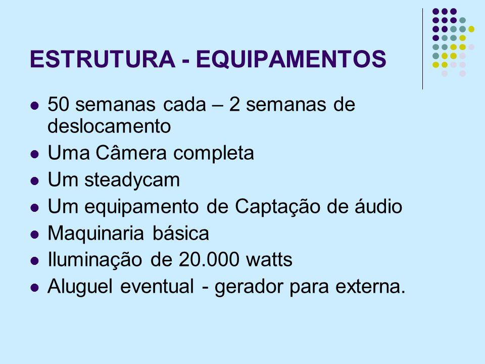 ESTRUTURA - EQUIPAMENTOS