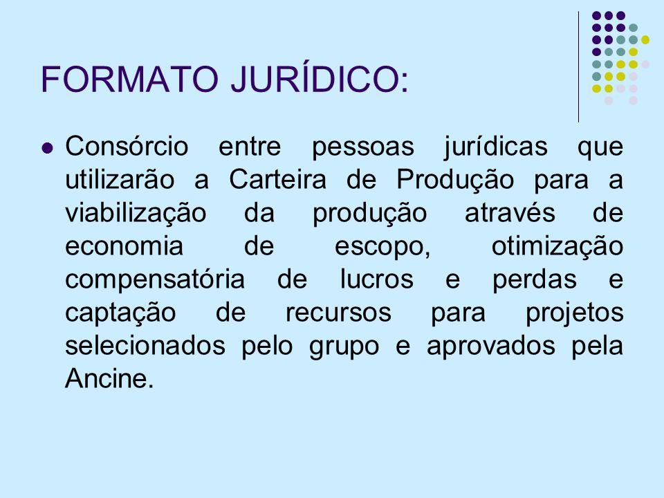 FORMATO JURÍDICO: