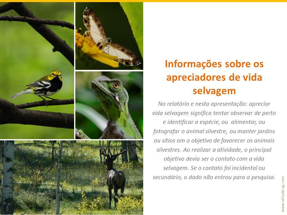 Informações sobre os apreciadores de vida selvagem
