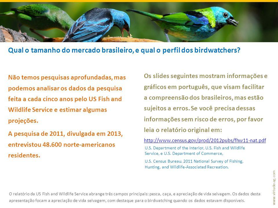 Qual o tamanho do mercado brasileiro, e qual o perfil dos birdwatchers