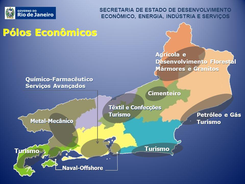 Pólos Econômicos Turismo Turismo