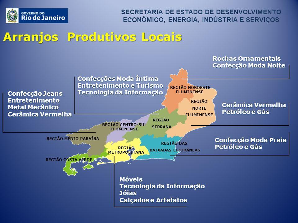 REGIÃO NOROESTE FLUMINENSE REGIÃO CENTRO-SUL FLUMINENSE