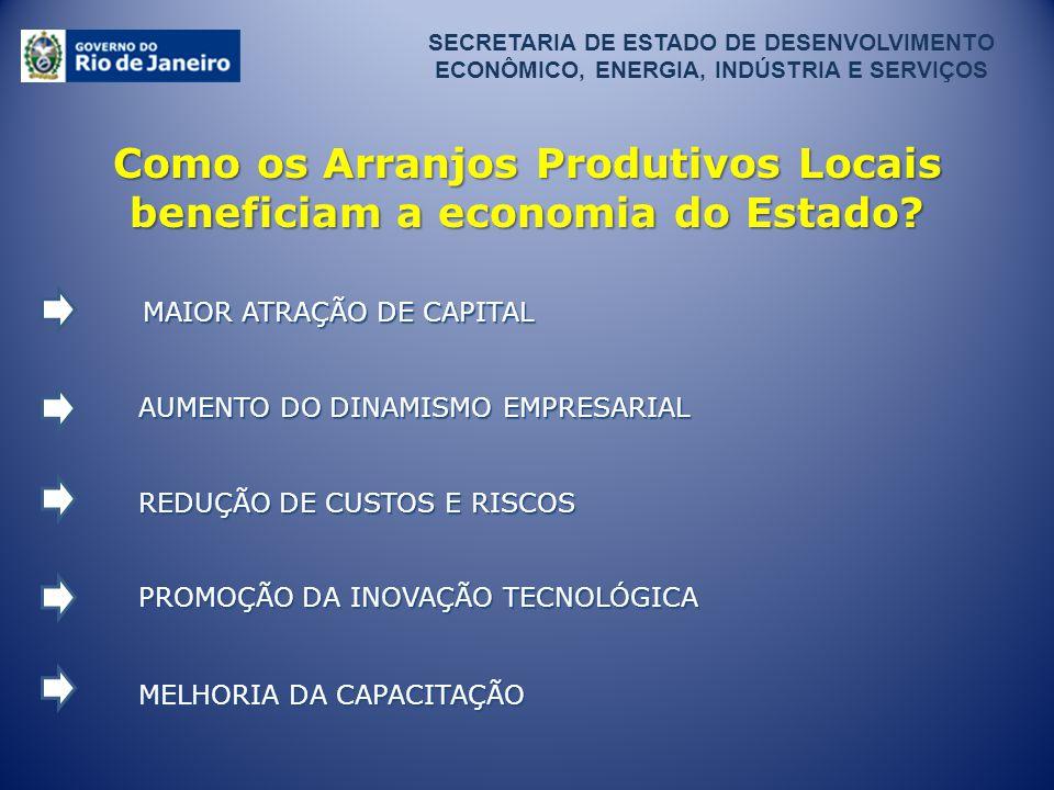 Como os Arranjos Produtivos Locais beneficiam a economia do Estado