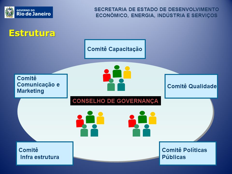 Estrutura Comitê Capacitação Comitê Comunicação e Marketing