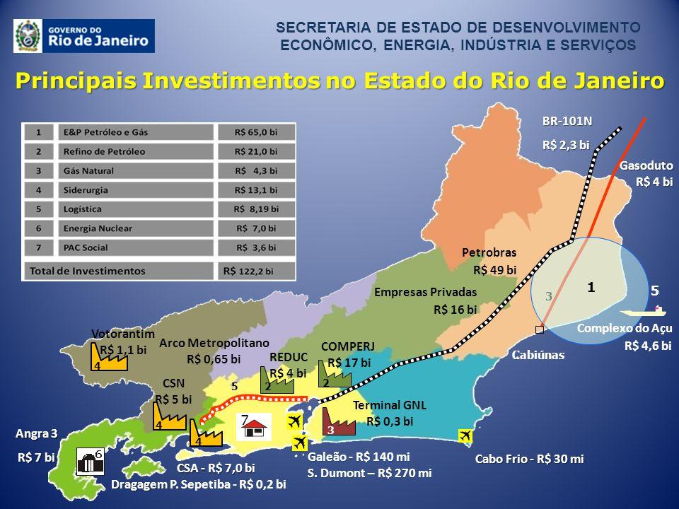 Principais Investimentos no Estado do Rio de Janeiro