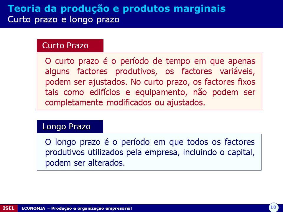 Teoria da produção e produtos marginais Curto prazo e longo prazo