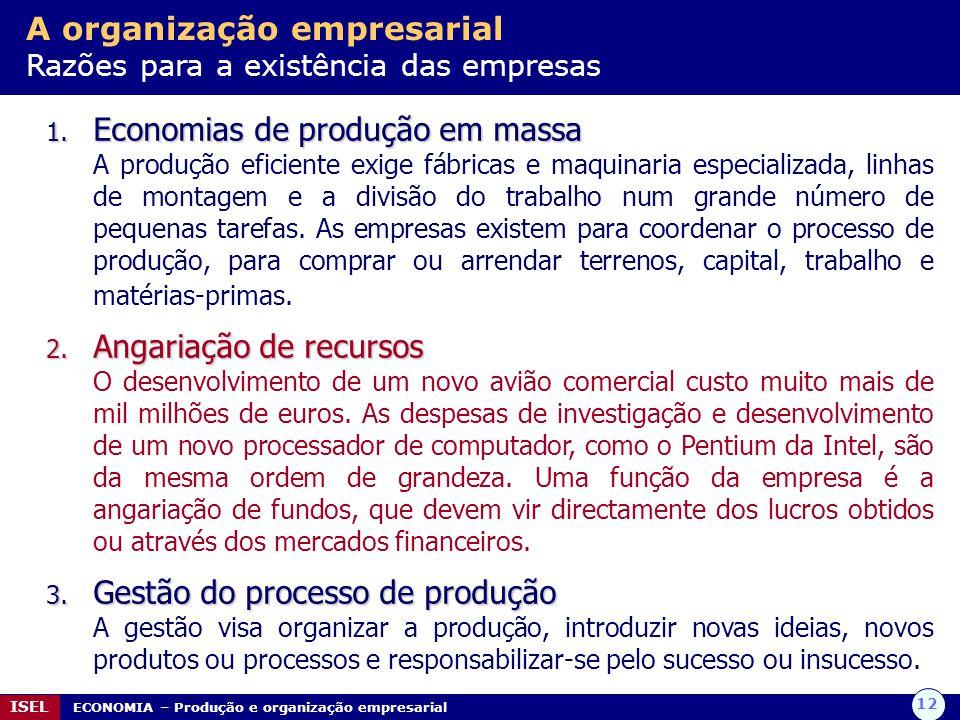 A organização empresarial Razões para a existência das empresas